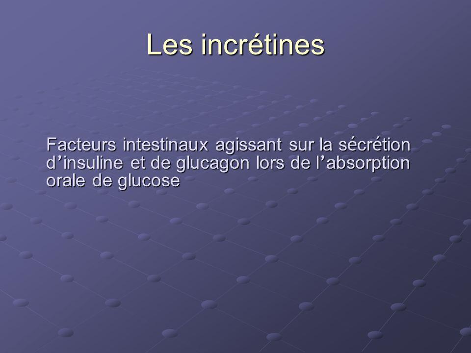 Les incrétines Facteurs intestinaux agissant sur la s é cr é tion d insuline et de glucagon lors de l absorption orale de glucose