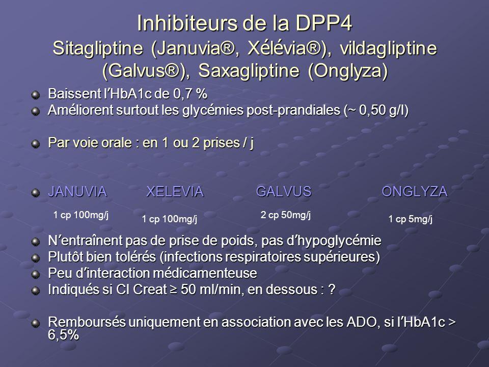 Inhibiteurs de la DPP4 Sitagliptine (Januvia®, X é l é via®), vildagliptine (Galvus®), Saxagliptine (Onglyza) Baissent l HbA1c de 0,7 % Am é liorent s
