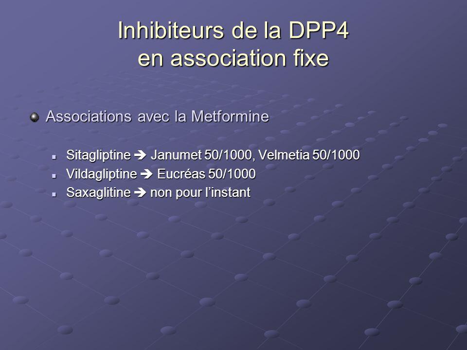 Inhibiteurs de la DPP4 en association fixe Associations avec la Metformine Sitagliptine Janumet 50/1000, Velmetia 50/1000 Sitagliptine Janumet 50/1000