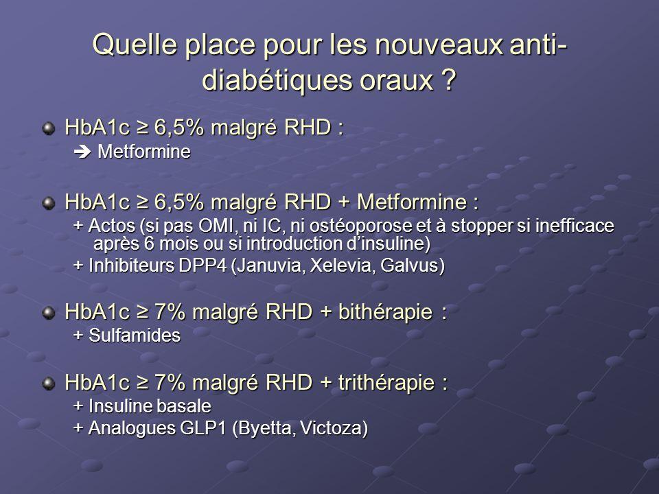 Quelle place pour les nouveaux anti- diabétiques oraux ? HbA1c 6,5% malgré RHD : Metformine Metformine HbA1c 6,5% malgré RHD + Metformine : + Actos (s