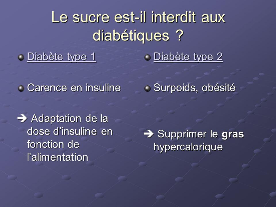 Diabète type 1 Carence en insuline Adaptation de la dose dinsuline en fonction de lalimentation Adaptation de la dose dinsuline en fonction de lalimen