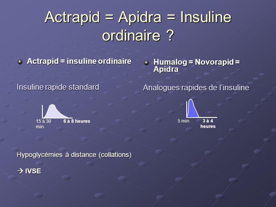 Actrapid = insuline ordinaire Insuline rapide standard Hypoglycémies à distance (collations) IVSE IVSE Humalog = Novorapid = Apidra Analogues rapides