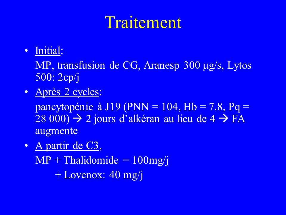 Traitement Initial: MP, transfusion de CG, Aranesp 300 μg/s, Lytos 500: 2cp/j Après 2 cycles: pancytopénie à J19 (PNN = 104, Hb = 7.8, Pq = 28 000) 2