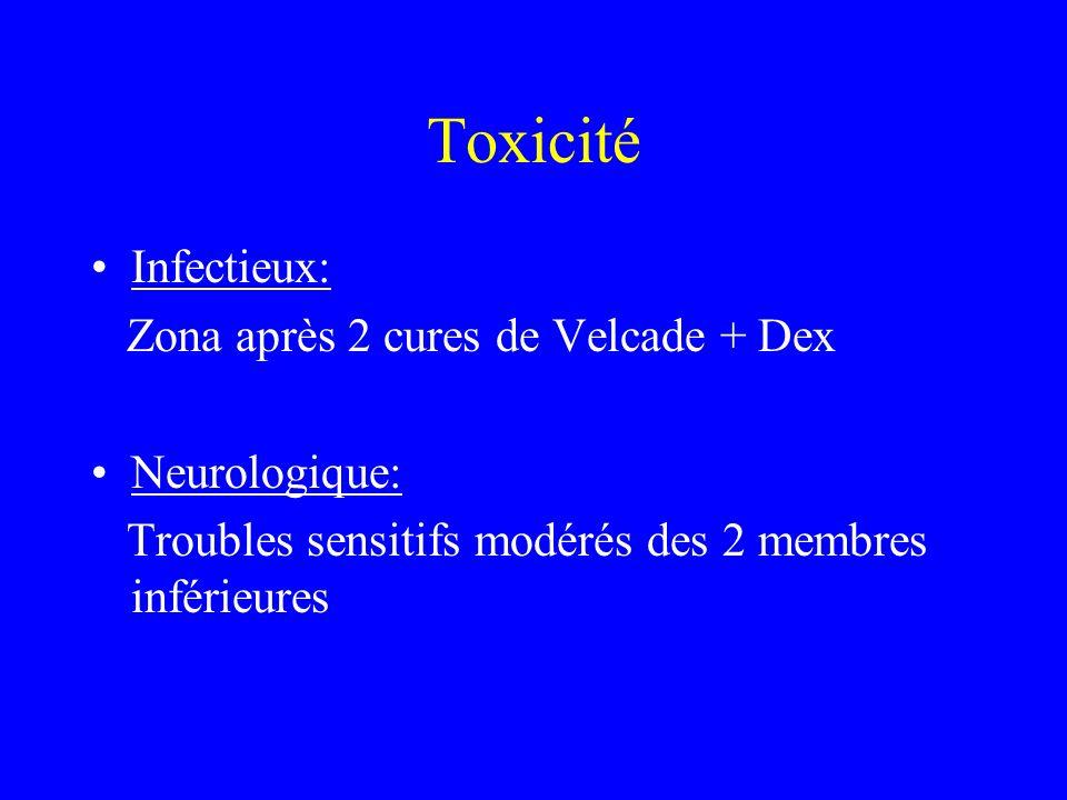 Toxicité Infectieux: Zona après 2 cures de Velcade + Dex Neurologique: Troubles sensitifs modérés des 2 membres inférieures
