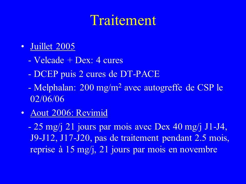 Traitement Juillet 2005 - Velcade + Dex: 4 cures - DCEP puis 2 cures de DT-PACE - Melphalan: 200 mg/m 2 avec autogreffe de CSP le 02/06/06 Aout 2006: