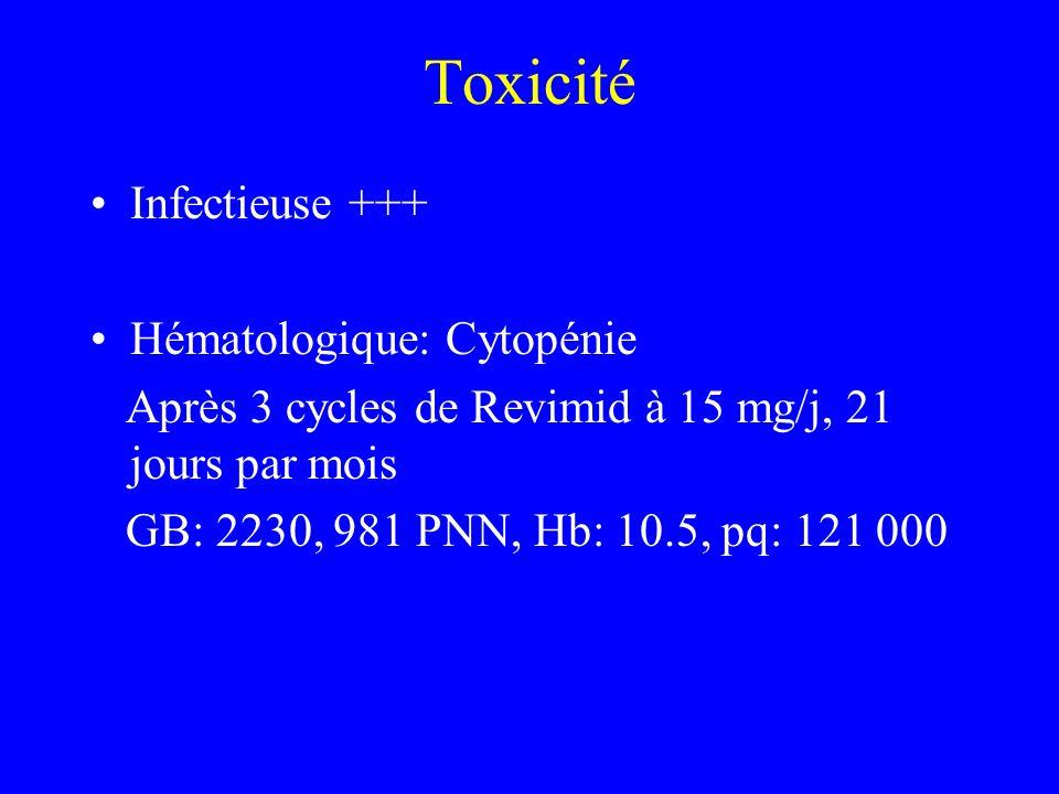Toxicité Infectieuse +++ Hématologique: Cytopénie Après 3 cycles de Revimid à 15 mg/j, 21 jours par mois GB: 2230, 981 PNN, Hb: 10.5, pq: 121 000