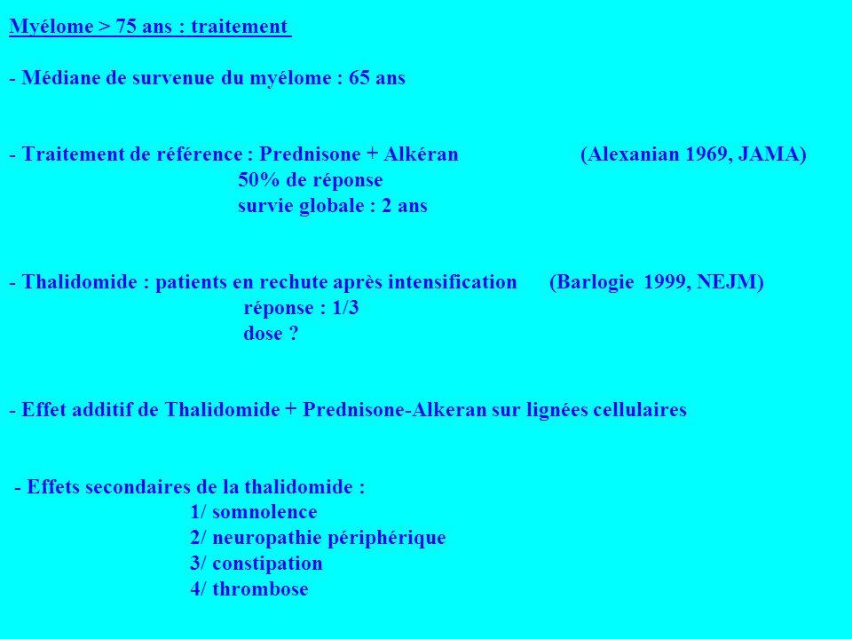 Myélome > 75 ans : traitement - Médiane de survenue du myélome : 65 ans - Traitement de référence : Prednisone + Alkéran (Alexanian 1969, JAMA) 50% de