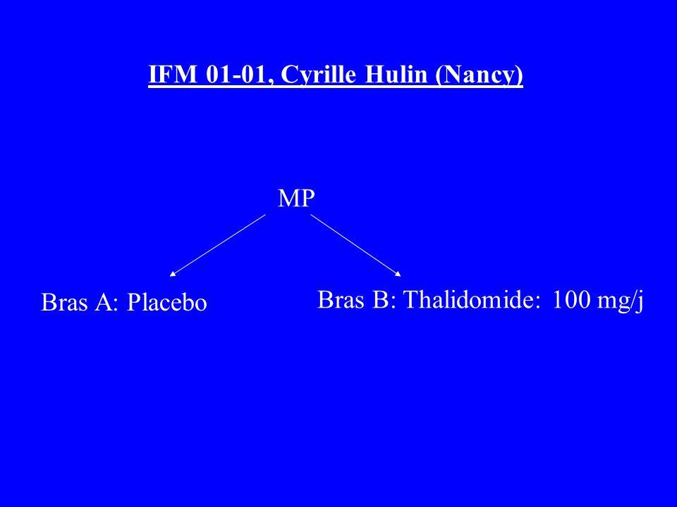 IFM 01-01, Cyrille Hulin (Nancy) MP Bras A: Placebo Bras B: Thalidomide: 100 mg/j
