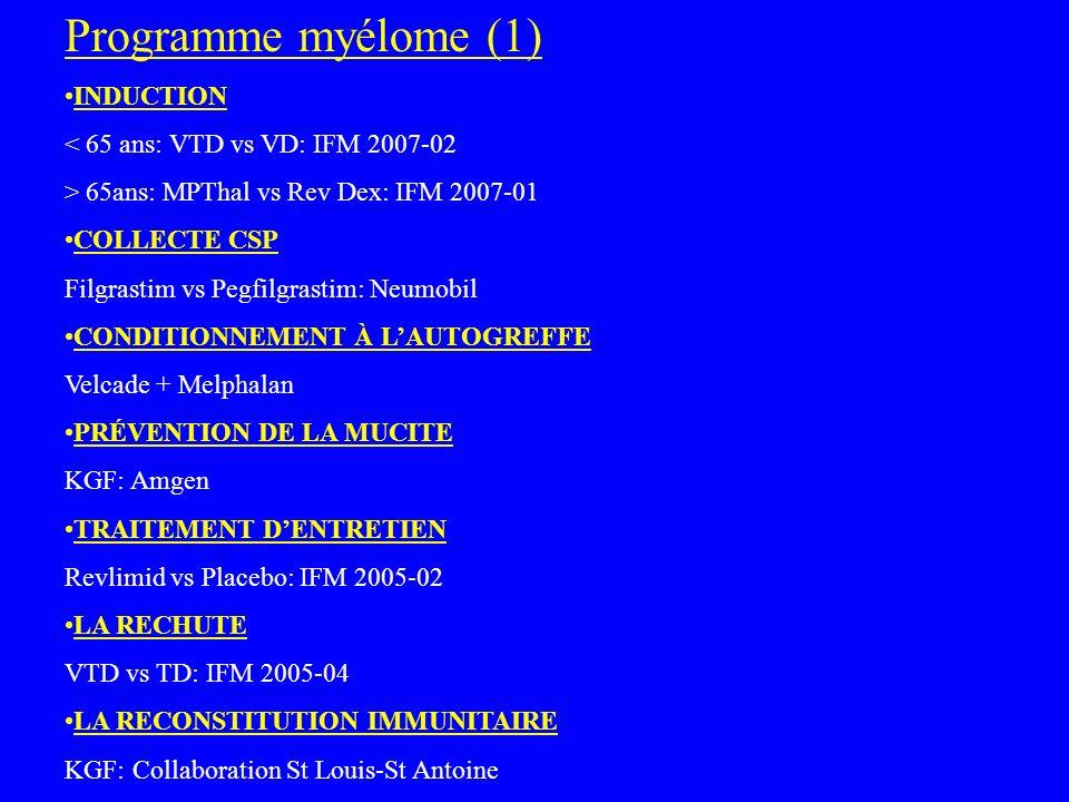 Programme myélome (1) INDUCTION < 65 ans: VTD vs VD: IFM 2007-02 > 65ans: MPThal vs Rev Dex: IFM 2007-01 COLLECTE CSP Filgrastim vs Pegfilgrastim: Neu