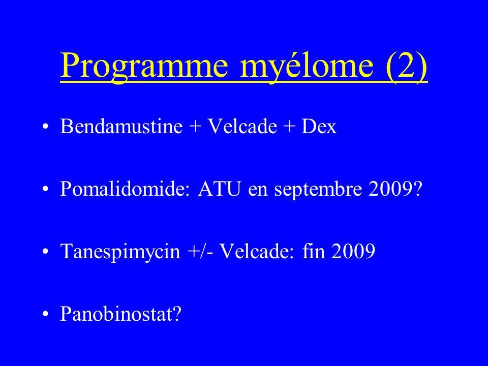 Programme myélome (2) Bendamustine + Velcade + Dex Pomalidomide: ATU en septembre 2009? Tanespimycin +/- Velcade: fin 2009 Panobinostat?