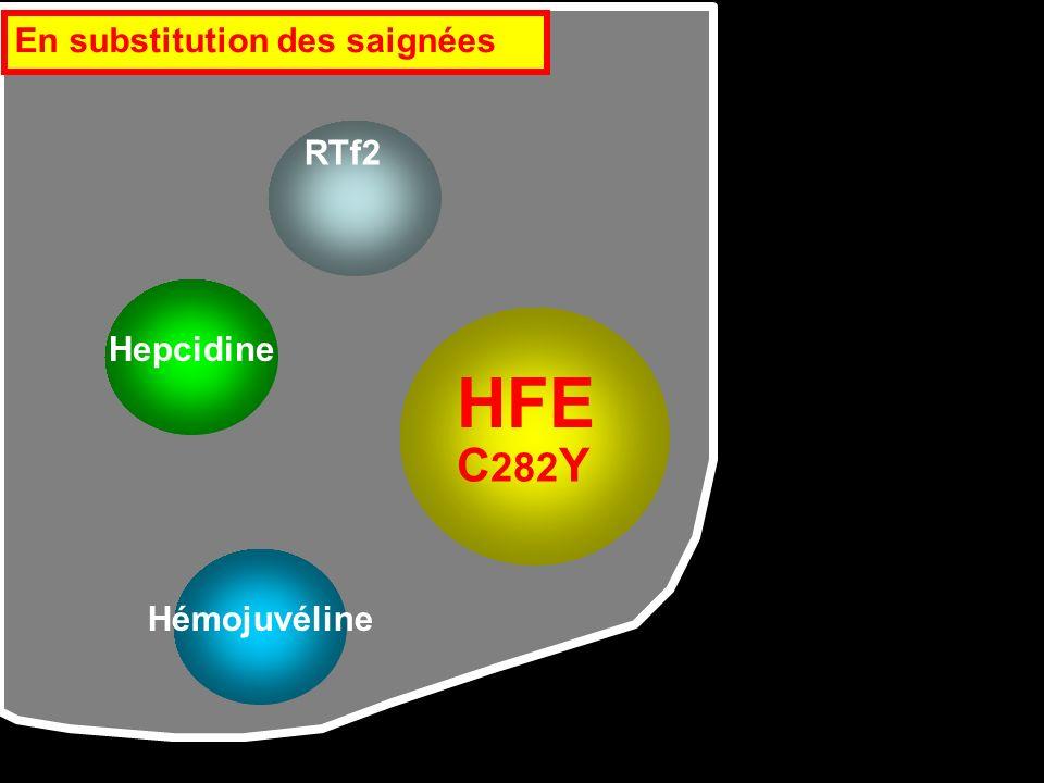 HFE RTf2 Hémojuvéline Hepcidine C 282 Y En substitution des saignées