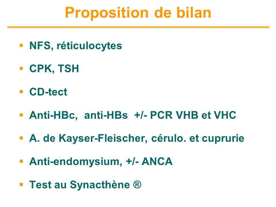 Proposition de bilan NFS, réticulocytes CPK, TSH CD-tect Anti-HBc, anti-HBs +/- PCR VHB et VHC A. de Kayser-Fleischer, cérulo. et cuprurie Anti-endomy