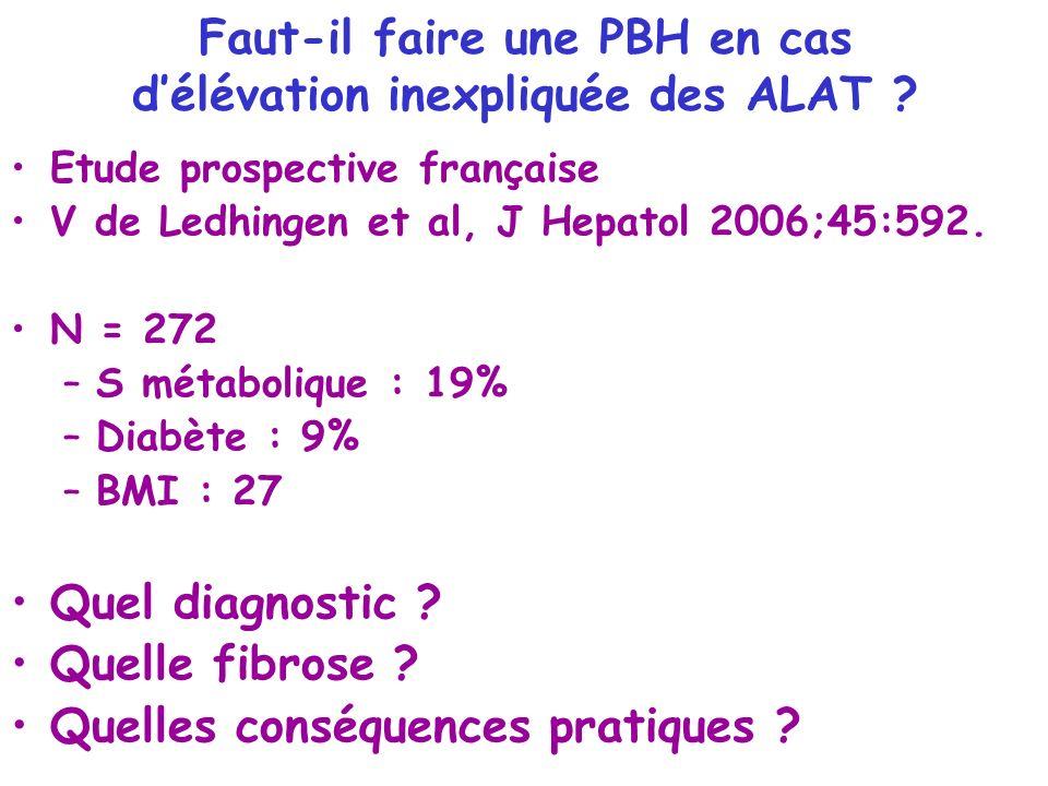 Faut-il faire une PBH en cas délévation inexpliquée des ALAT ? Etude prospective française V de Ledhingen et al, J Hepatol 2006;45:592. N = 272 –S mét