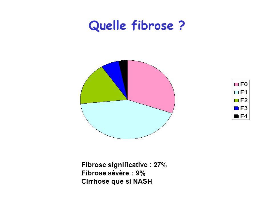 Quelle fibrose ? Fibrose significative : 27% Fibrose sévère : 9% Cirrhose que si NASH