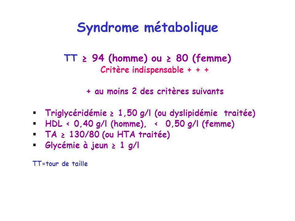 Syndrome métabolique TT 94 (homme) ou 80 (femme) Critère indispensable + + + + au moins 2 des critères suivants Triglycéridémie 1,50 g/l (ou dyslipidé