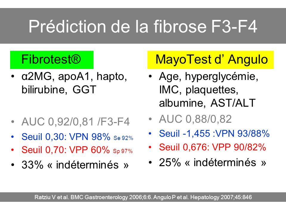 Fibrotest® α2MG, apoA1, hapto, bilirubine, GGT AUC 0,92/0,81 /F3-F4 Seuil 0,30: VPN 98% Se 92% Seuil 0,70: VPP 60% Sp 97% 33% « indéterminés » Prédict