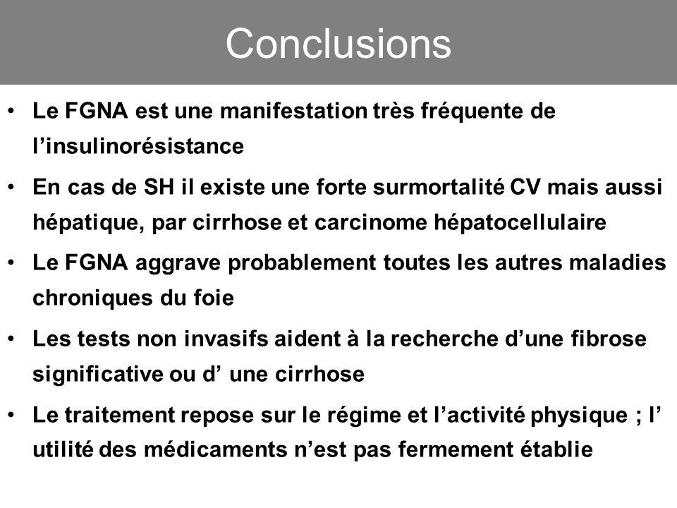 Conclusions Le FGNA est une manifestation très fréquente de linsulinorésistance En cas de SH il existe une forte surmortalité CV mais aussi hépatique,