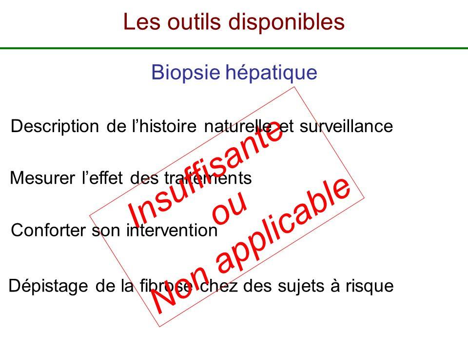 Dépistage de la fibrose chez des sujets à risque Mesurer leffet des traitements Insuffisante ou Non applicable Description de lhistoire naturelle et s