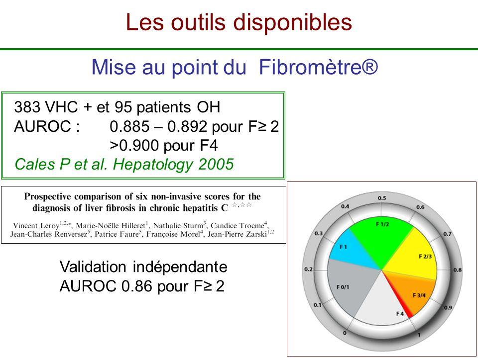Mise au point du Fibromètre® 383 VHC + et 95 patients OH AUROC :0.885 – 0.892 pour F 2 >0.900 pour F4 Cales P et al. Hepatology 2005 Les outils dispon