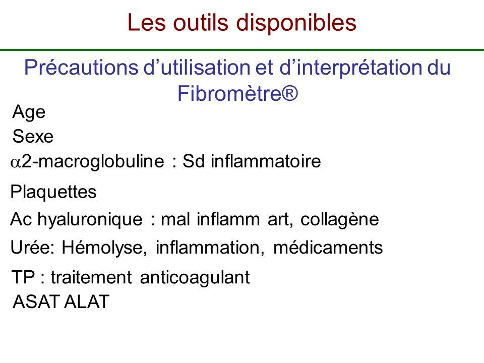 Sexe Ac hyaluronique : mal inflamm art, collagène 2-macroglobuline : Sd inflammatoire Age Plaquettes Urée: Hémolyse, inflammation, médicaments TP : tr