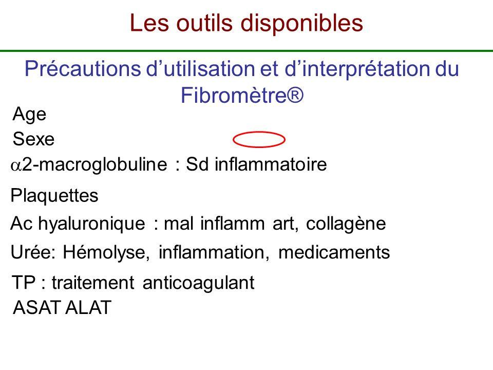 Précautions dutilisation et dinterprétation du Fibromètre® Sexe Ac hyaluronique : mal inflamm art, collagène 2-macroglobuline : Sd inflammatoire Age P