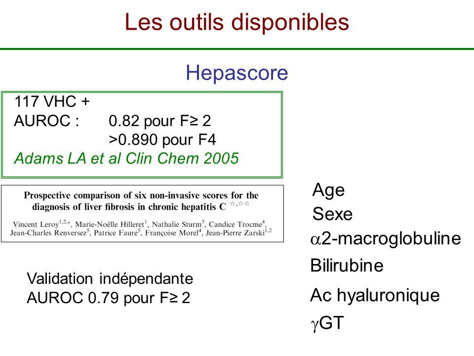 Hepascore 117 VHC + AUROC :0.82 pour F 2 >0.890 pour F4 Adams LA et al Clin Chem 2005 Sexe Ac hyaluronique 2-macroglobuline Age Bilirubine GT Validati