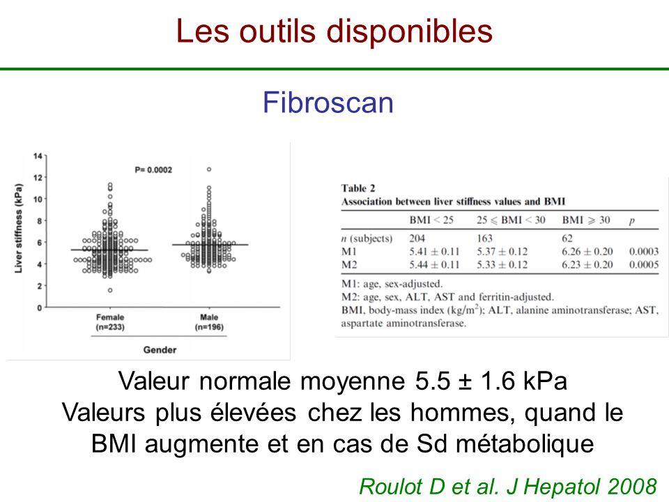 Valeur normale moyenne 5.5 ± 1.6 kPa Valeurs plus élevées chez les hommes, quand le BMI augmente et en cas de Sd métabolique Fibroscan Les outils disp