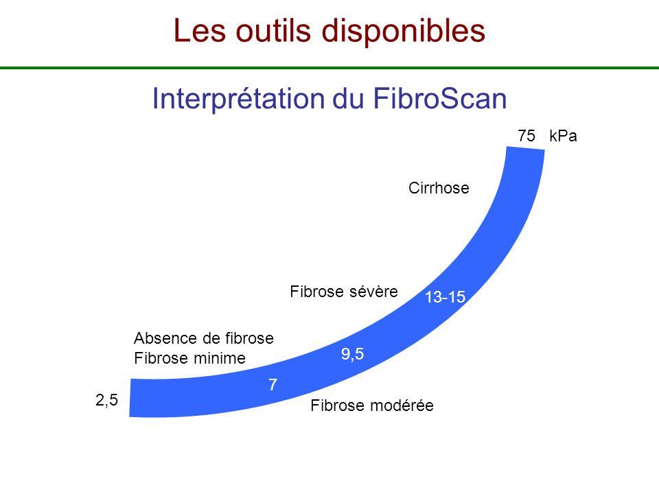 Interprétation du FibroScan kPa75 7 9,5 13-15 2,5 Cirrhose Fibrose sévère Fibrose modérée Absence de fibrose Fibrose minime Les outils disponibles
