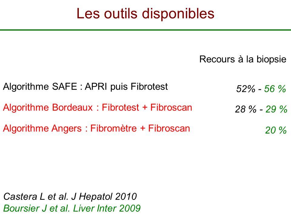Castera L et al. J Hepatol 2010 Boursier J et al. Liver Inter 2009 Algorithme SAFE : APRI puis Fibrotest Algorithme Bordeaux : Fibrotest + Fibroscan A
