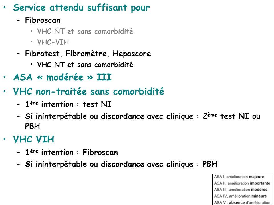 Service attendu suffisant pour –Fibroscan VHC NT et sans comorbidité VHC-VIH –Fibrotest, Fibromètre, Hepascore VHC NT et sans comorbidité ASA « modéré