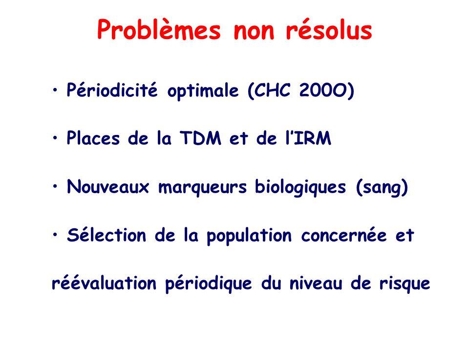 Problèmes non résolus Périodicité optimale (CHC 200O) Places de la TDM et de lIRM Nouveaux marqueurs biologiques (sang) Sélection de la population con