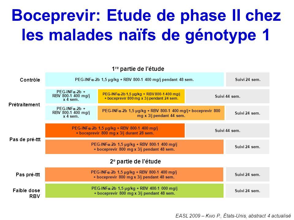EASL 2009 – Kwo P., États-Unis, abstract 4 actualisé Boceprevir: Etude de phase II chez les malades naïfs de génotype 1 Prétraitement Pas de pré-ttt F