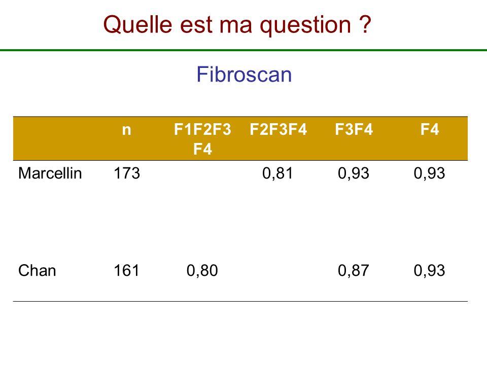 Fibroscan nF1F2F3 F4 F2F3F4F3F4F4 Marcellin1730,810,93 Chan1610,800,870,93 Quelle est ma question ?
