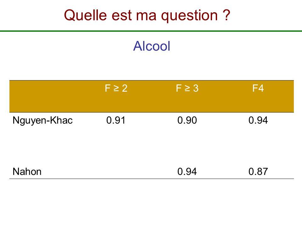 Alcool F 2F 3F4 Nguyen-Khac0.910.900.94 Nahon0.940.87 Quelle est ma question ?