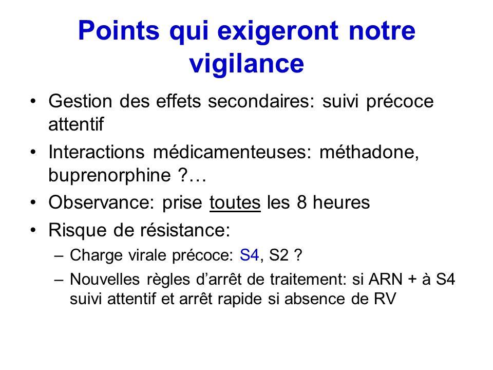 Points qui exigeront notre vigilance Gestion des effets secondaires: suivi précoce attentif Interactions médicamenteuses: méthadone, buprenorphine ?…