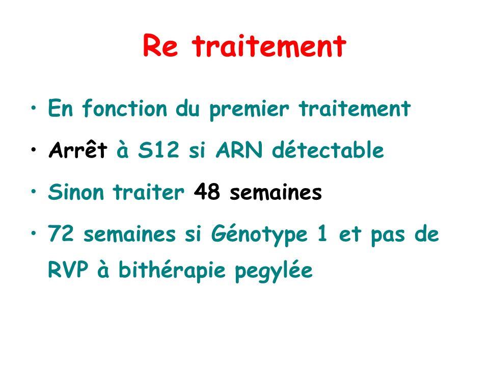 Re traitement En fonction du premier traitement Arrêt à S12 si ARN détectable Sinon traiter 48 semaines 72 semaines si Génotype 1 et pas de RVP à bith