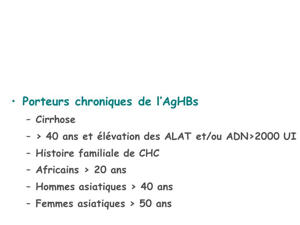 Porteurs chroniques de lAgHBs –Cirrhose –> 40 ans et élévation des ALAT et/ou ADN>2000 UI –Histoire familiale de CHC –Africains > 20 ans –Hommes asiat