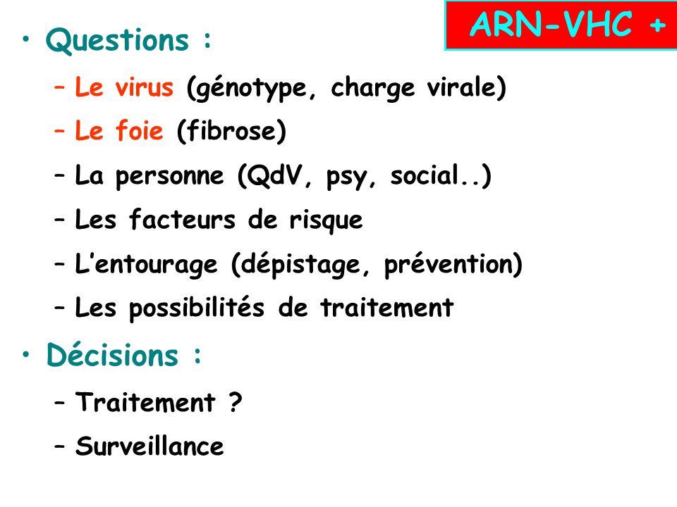 Questions : –Le virus (génotype, charge virale) –Le foie (fibrose) –La personne (QdV, psy, social..) –Les facteurs de risque –Lentourage (dépistage, p