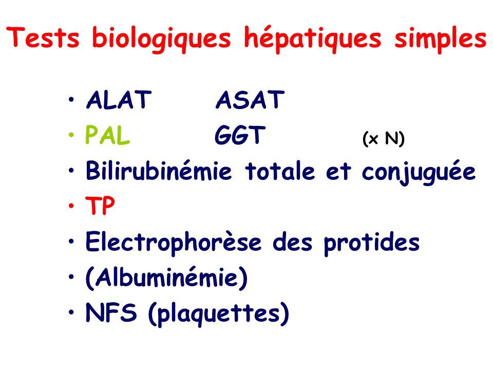 Tests biologiques hépatiques simples ALATASAT PALGGT (x N) Bilirubinémie totale et conjuguée TP Electrophorèse des protides (Albuminémie) NFS (plaquet