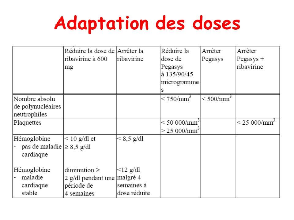 Adaptation des doses