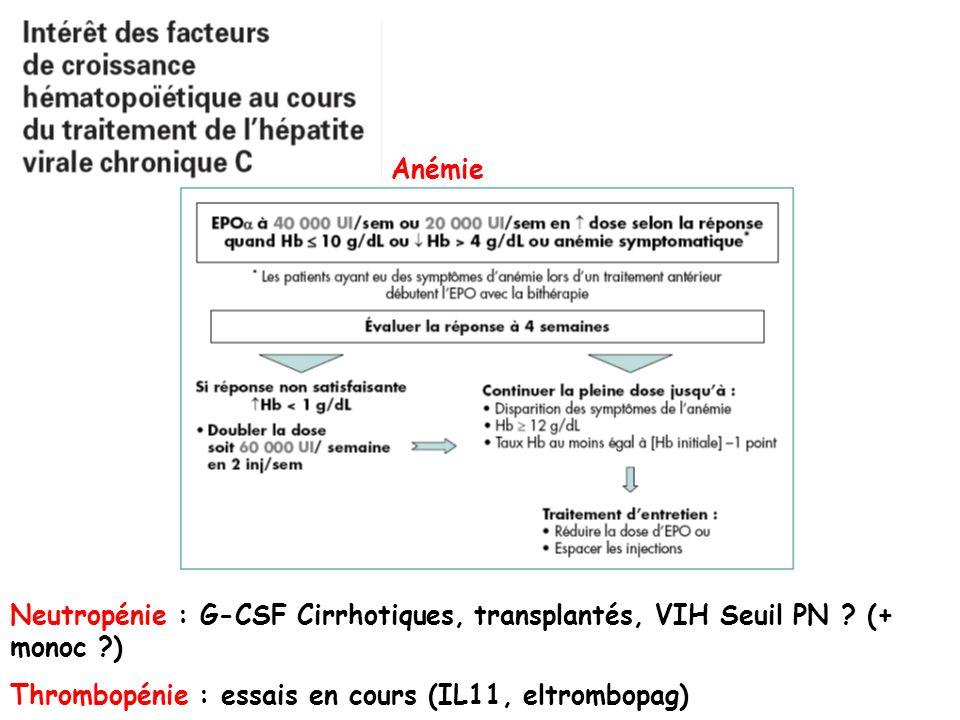 Neutropénie : G-CSF Cirrhotiques, transplantés, VIH Seuil PN ? (+ monoc ?) Thrombopénie : essais en cours (IL11, eltrombopag) Anémie