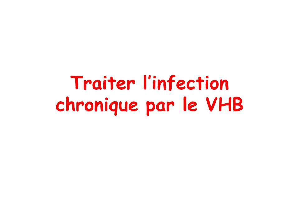 Traiter linfection chronique par le VHB