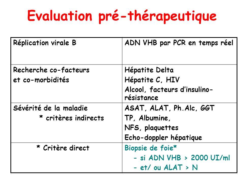 Evaluation pré-thérapeutique Réplication virale BADN VHB par PCR en temps réel Recherche co-facteurs et co-morbidités Hépatite Delta Hépatite C, HIV A