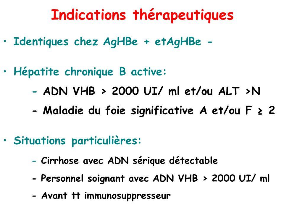 Indications thérapeutiques Identiques chez AgHBe + etAgHBe - Hépatite chronique B active: - ADN VHB > 2000 UI/ ml et/ou ALT >N - Maladie du foie signi