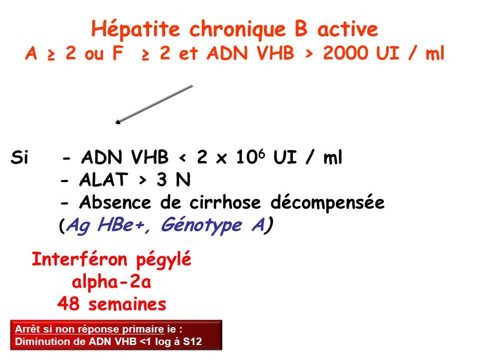 Hépatite chronique B active A 2 ou F 2 et ADN VHB > 2000 UI / ml Interféron pégylé alpha-2a 48 semaines Si - ADN VHB 3 N - Absence de cirrhose décompe