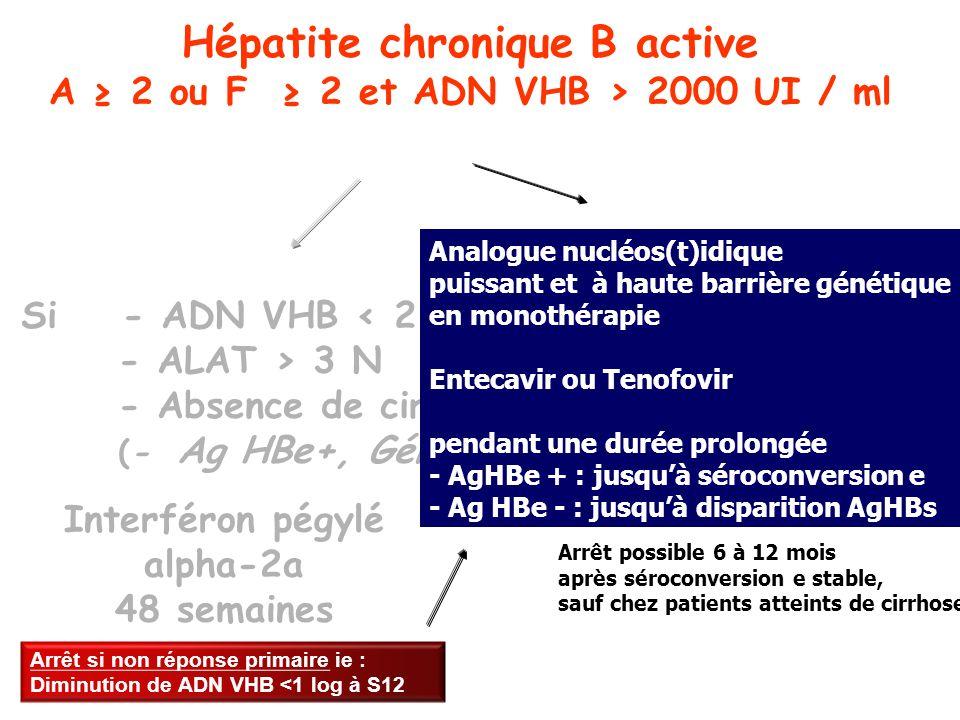 Interféron pégylé alpha-2a 48 semaines Si - ADN VHB 3 N - Absence de cirrhose décompensée (- Ag HBe+, Génotype A) Arrêt si non réponse primaire ie : D