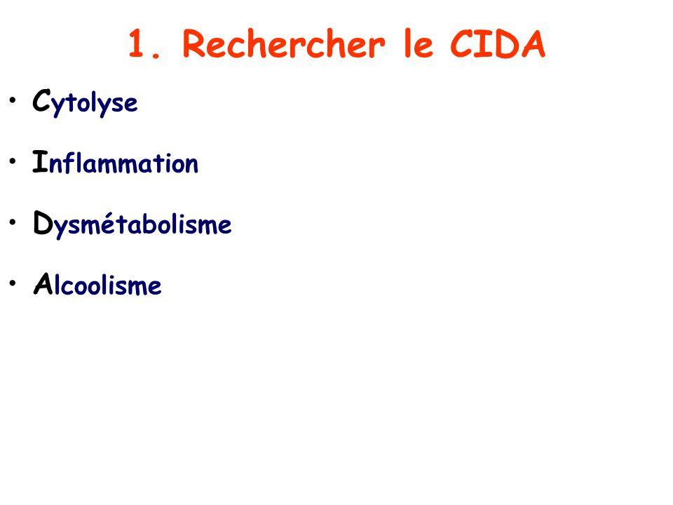 1. Rechercher le CIDA C ytolyse I nflammation D ysmétabolisme A lcoolisme