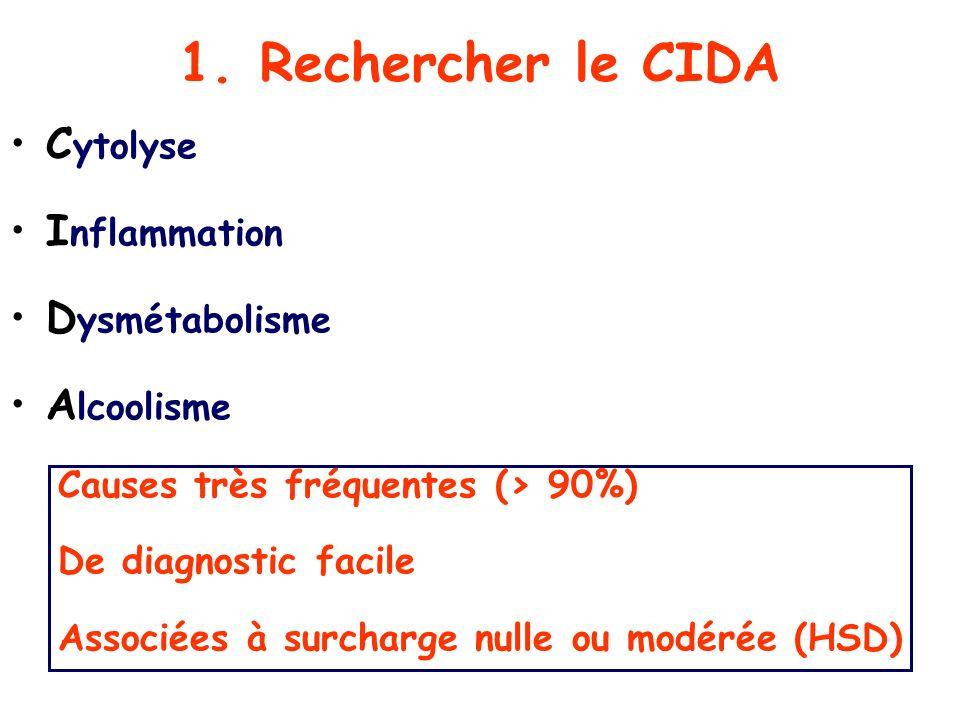 1. Rechercher le CIDA C ytolyse I nflammation D ysmétabolisme A lcoolisme Causes très fréquentes (> 90%) De diagnostic facile Associées à surcharge nu