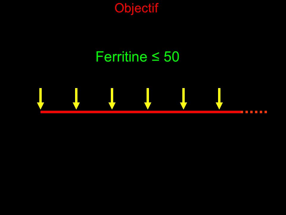 Objectif Ferritine 50