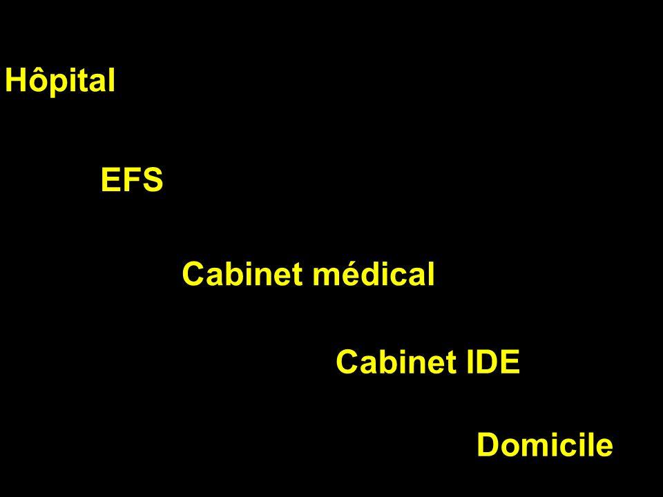 Hôpital EFS Cabinet médical Cabinet IDE Domicile